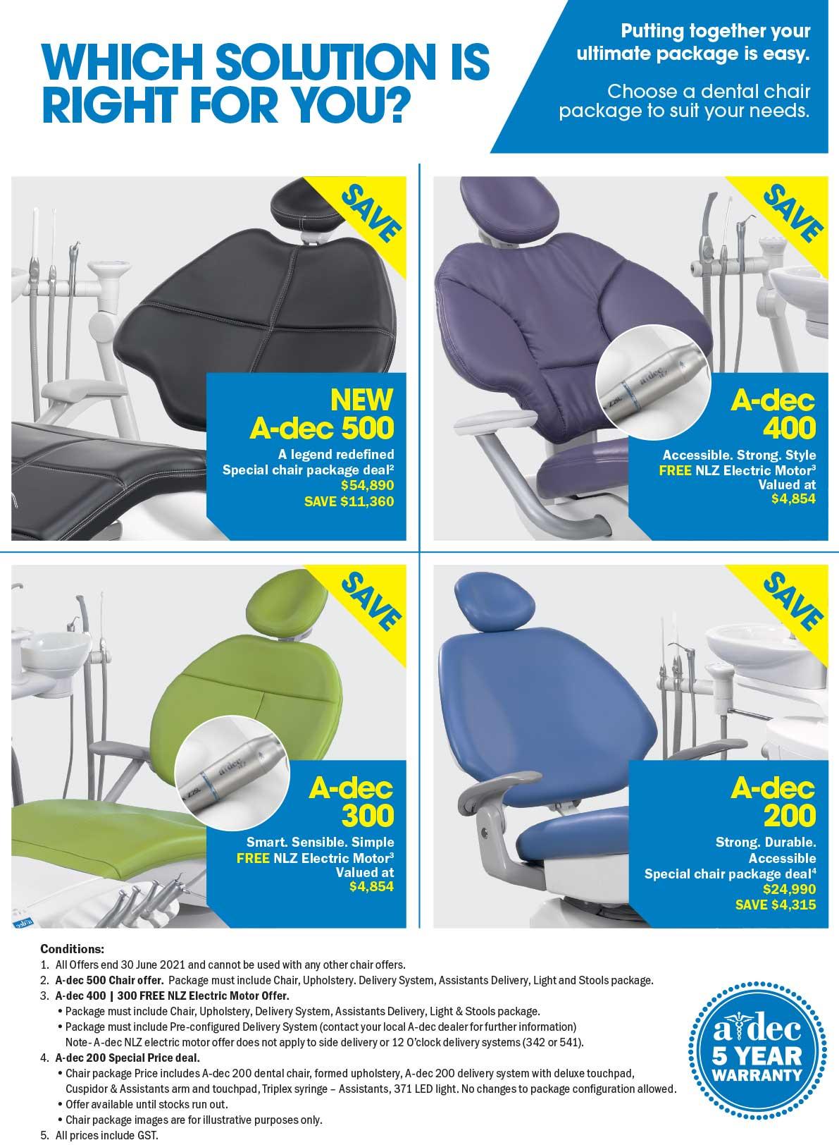 ADX 2021 Adec Deals
